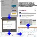 Prestashop Affliate E-Commerce Analytics Module